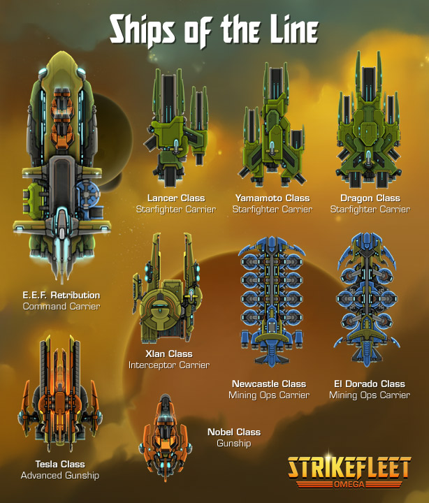 Strikefleet Omega: Ships of the Line